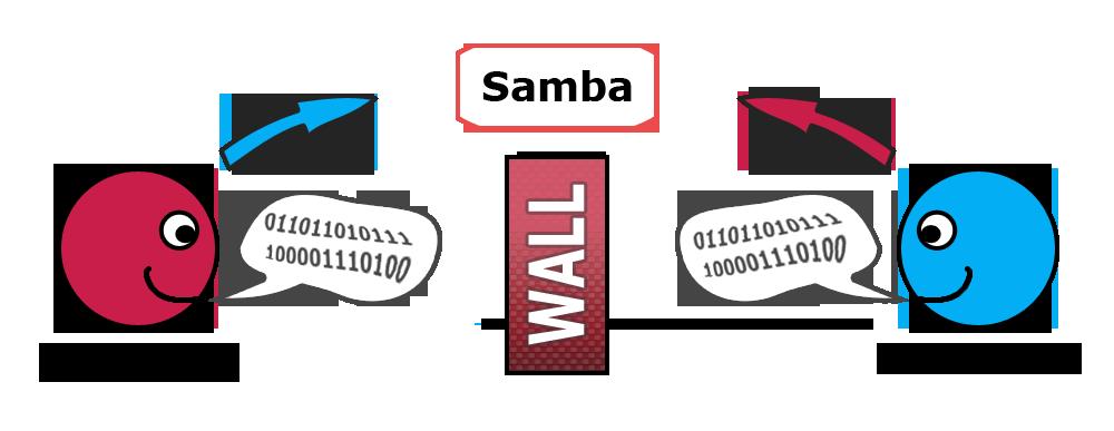 SambaTeaser